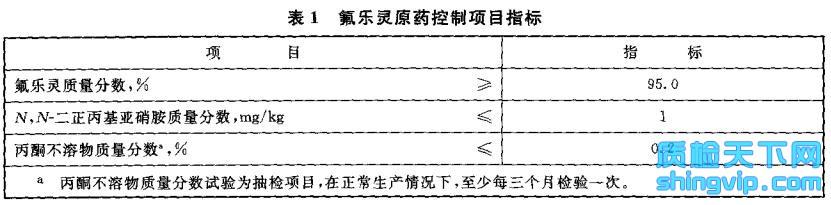 氟乐灵原药检测标准表1