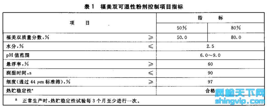 福美双可湿性粉剂检测标准图1
