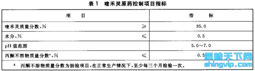 喹禾灵原药检测标准表1