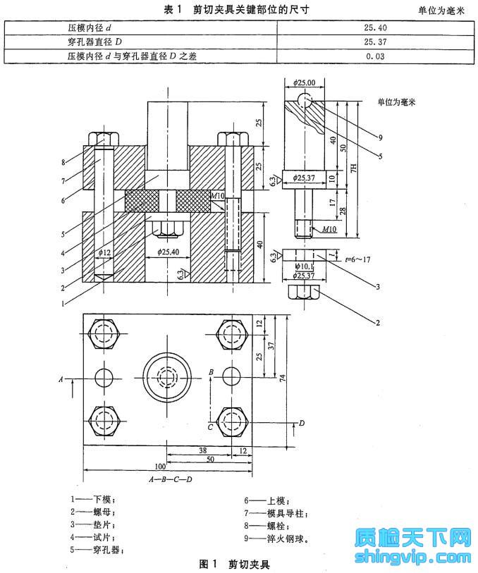 塑料剪切强度试验方法 穿孔法 检测标准图1