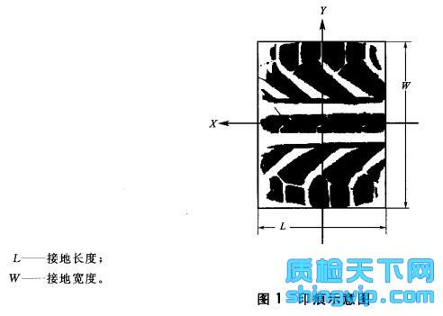 轮胎静负荷性能试验方法检测标准图1
