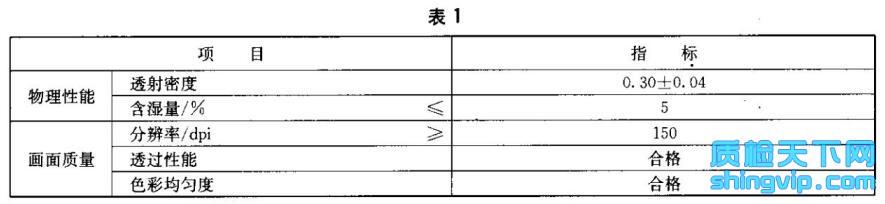 背喷灯箱片检测标准表1