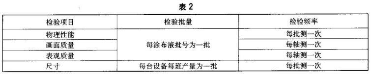 背喷灯箱片检测标准表2