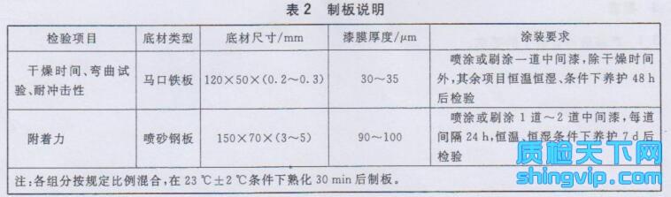 环氧云铁中间漆检测标准表2