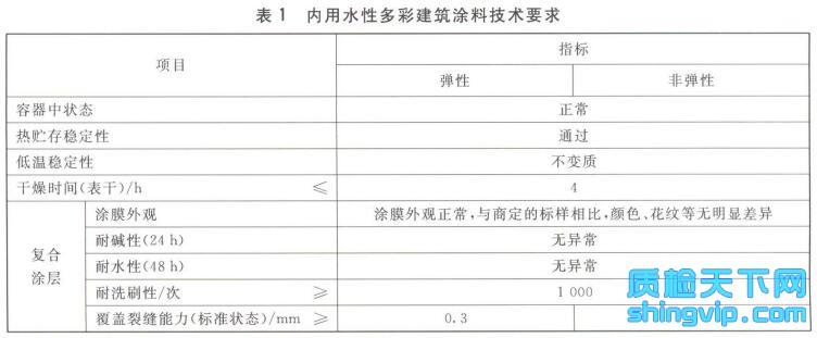 水性多彩建筑涂料检测标准表1