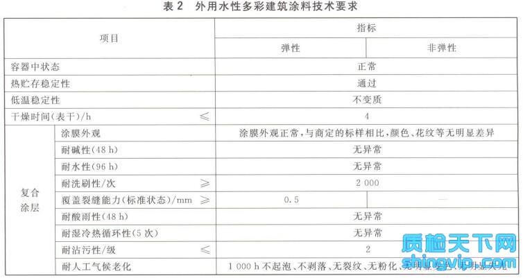 水性多彩建筑涂料检测标准表2