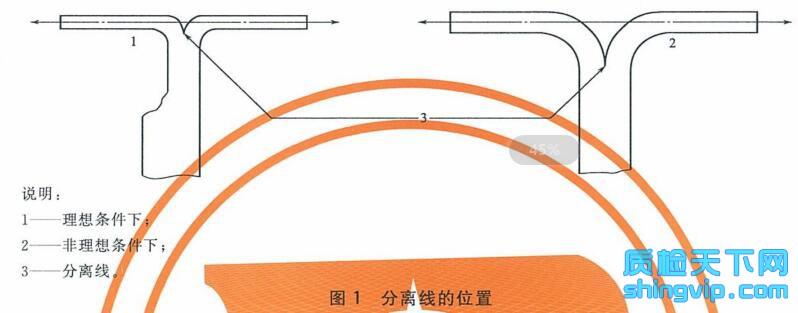 胶鞋 胶制部件与织物粘合强度的测定检测标准图