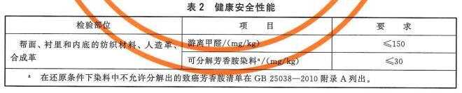 慢跑胶鞋检测标准表2