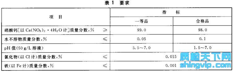 工业硝酸钙检测标准表1