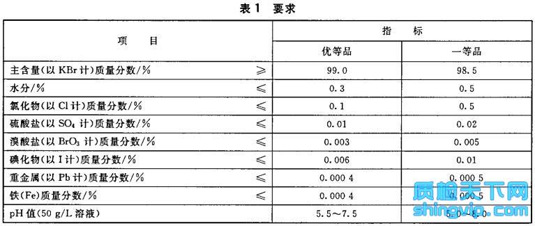 工业溴化钾检测标准图1