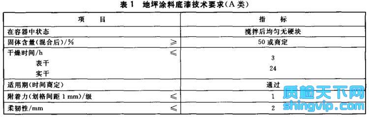 地坪涂料检测标准表1