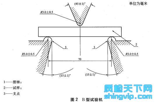 硬质橡胶 冲击强度的测定 图2
