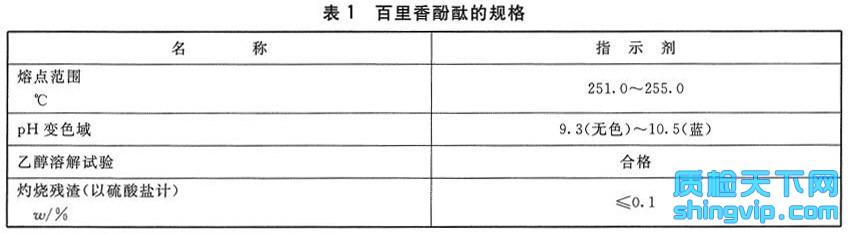 百里香酚酞检测标准表1