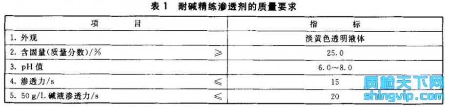 耐碱精炼渗透剂检测标准表1