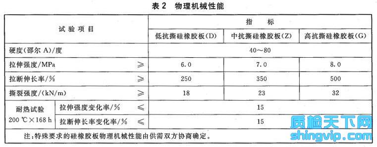 硅橡胶板检测标准表2