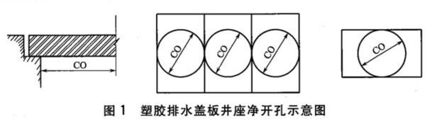 塑胶排水盖板检测标准图1