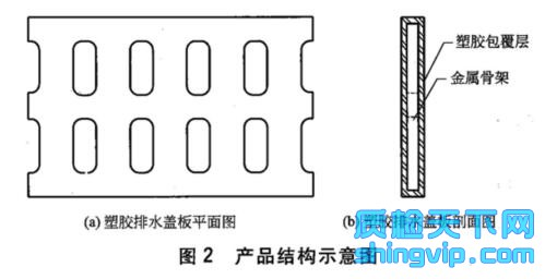 塑胶排水盖板检测标准图2