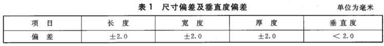 塑胶排水盖板检测标准表1