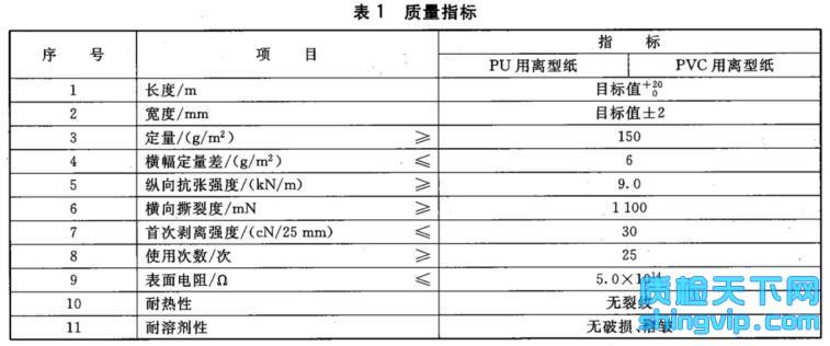 人造皮革用离型纸检测标准表1