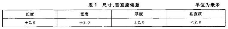 橡胶地砖检测标准表1