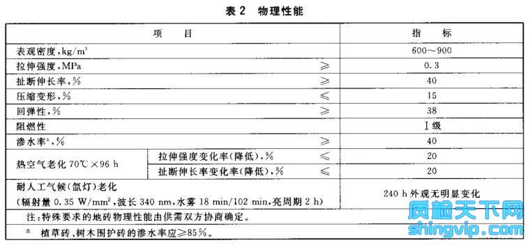 橡胶地砖检测标准表2