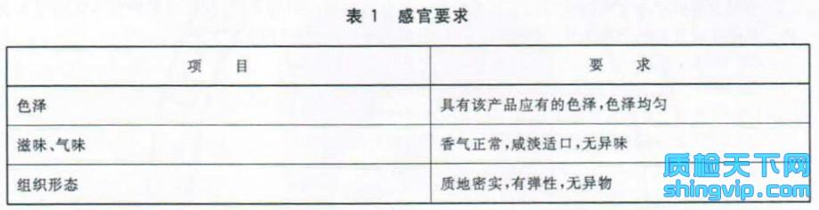 卤制豆腐干检测标准表1