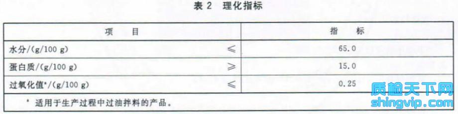 卤制豆腐干检测标准表2