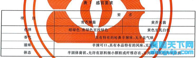 芥末酱检测标准表1