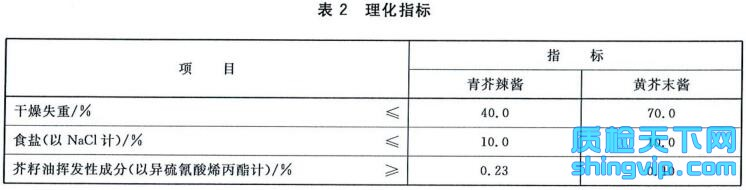 芥末酱检测标准表2