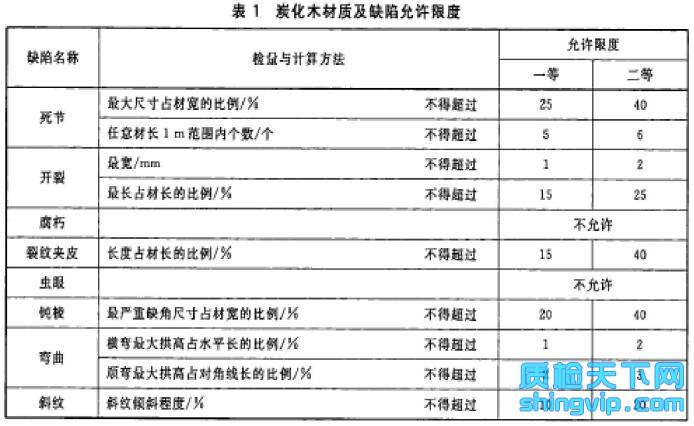 炭化木检测标准表1