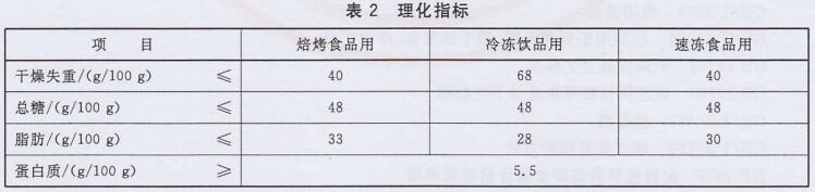 果仁馅料检测标准表2