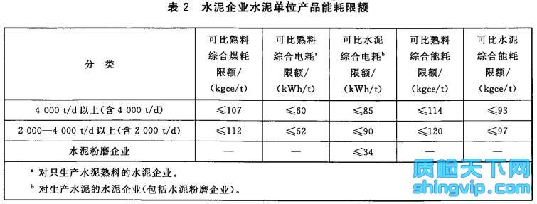 环保型建材及装饰材料技术要求检测标准表2