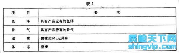 配制食醋检测标准表1
