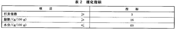 植脂奶油检测标准表2