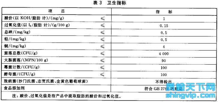 植脂奶油检测标准表3