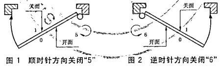 木质门检测标准图1、图2