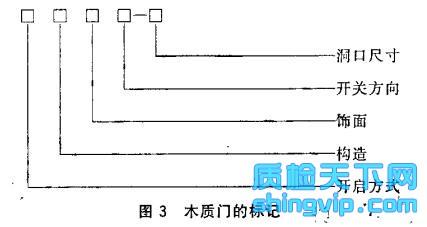木质门检测标准图3