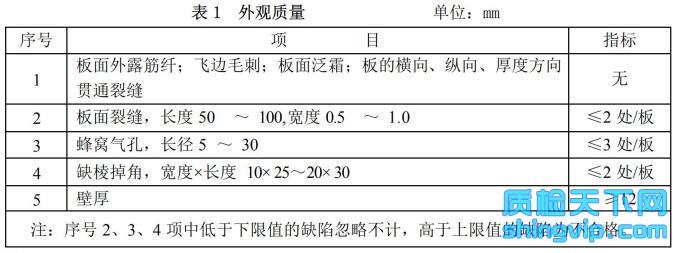 建筑用玄武岩浮石火山渣轻质隔墙板检测标准表1