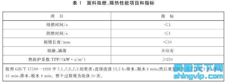 防护服装 森林防火服检测标准表1