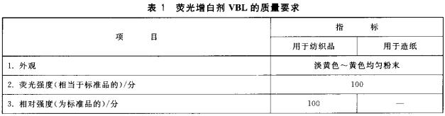 表1 荧光增白剂VBL的质量要求