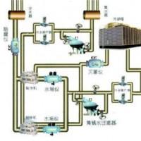 南京空调循环冷却水检测机构,空调循环冷却水检测部门