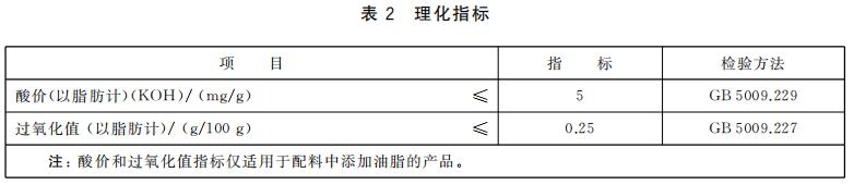 表2 理化指标