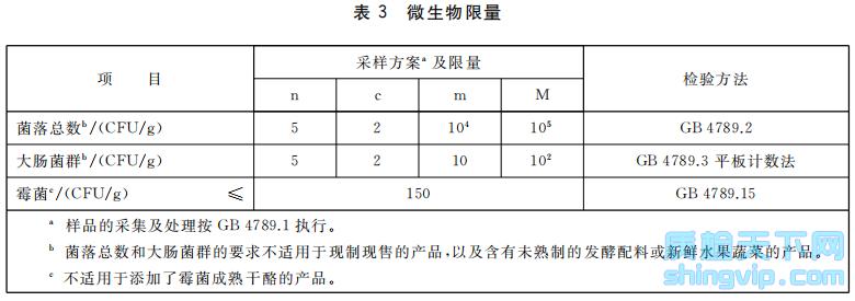 表3 微生物限量