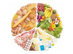 GB 5009.13-2017 食品安全国家标准 食品中铜的测定 检测标准