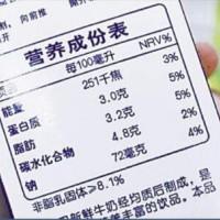 成都食品营养标签常规检测,食品营养标签检测机构
