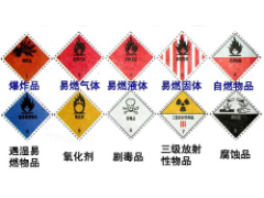 GB/T 28920-2012 教学实验用危险固体、液体的使用与保管 检测标准