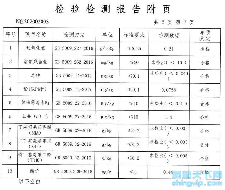 济南食品检测报告3
